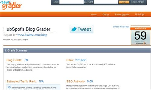 Blog Grader