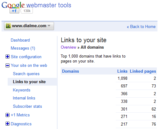 Webmaster Tools Backlinks