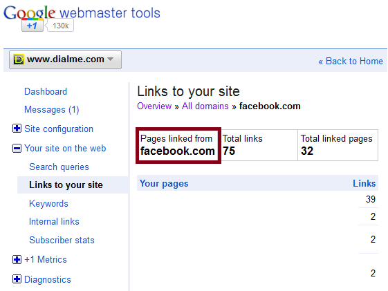 Webmaster Tools Facebook Links