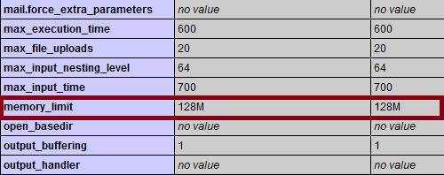 Memory Limit 128M