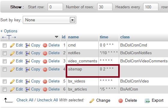 Dolphin Sitemap Cron Database