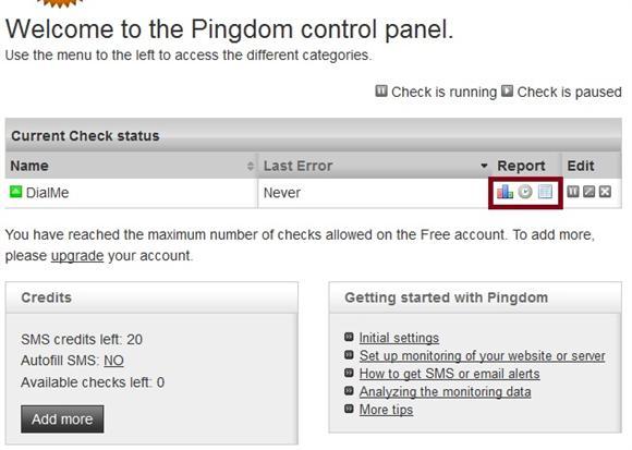 Pingdom Reports